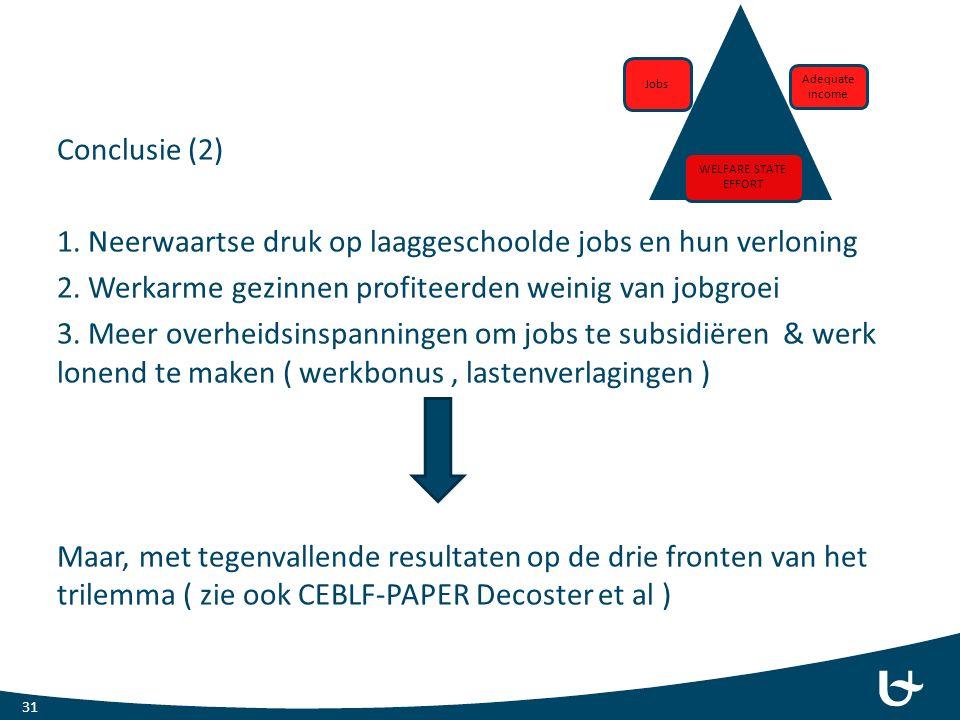 Conclusie (2) 1. Neerwaartse druk op laaggeschoolde jobs en hun verloning 2.