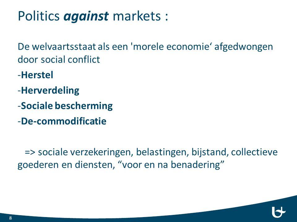 Politics against markets : 8 De welvaartsstaat als een morele economie' afgedwongen door social conflict -Herstel -Herverdeling -Sociale bescherming -De-commodificatie => sociale verzekeringen, belastingen, bijstand, collectieve goederen en diensten, voor en na benadering