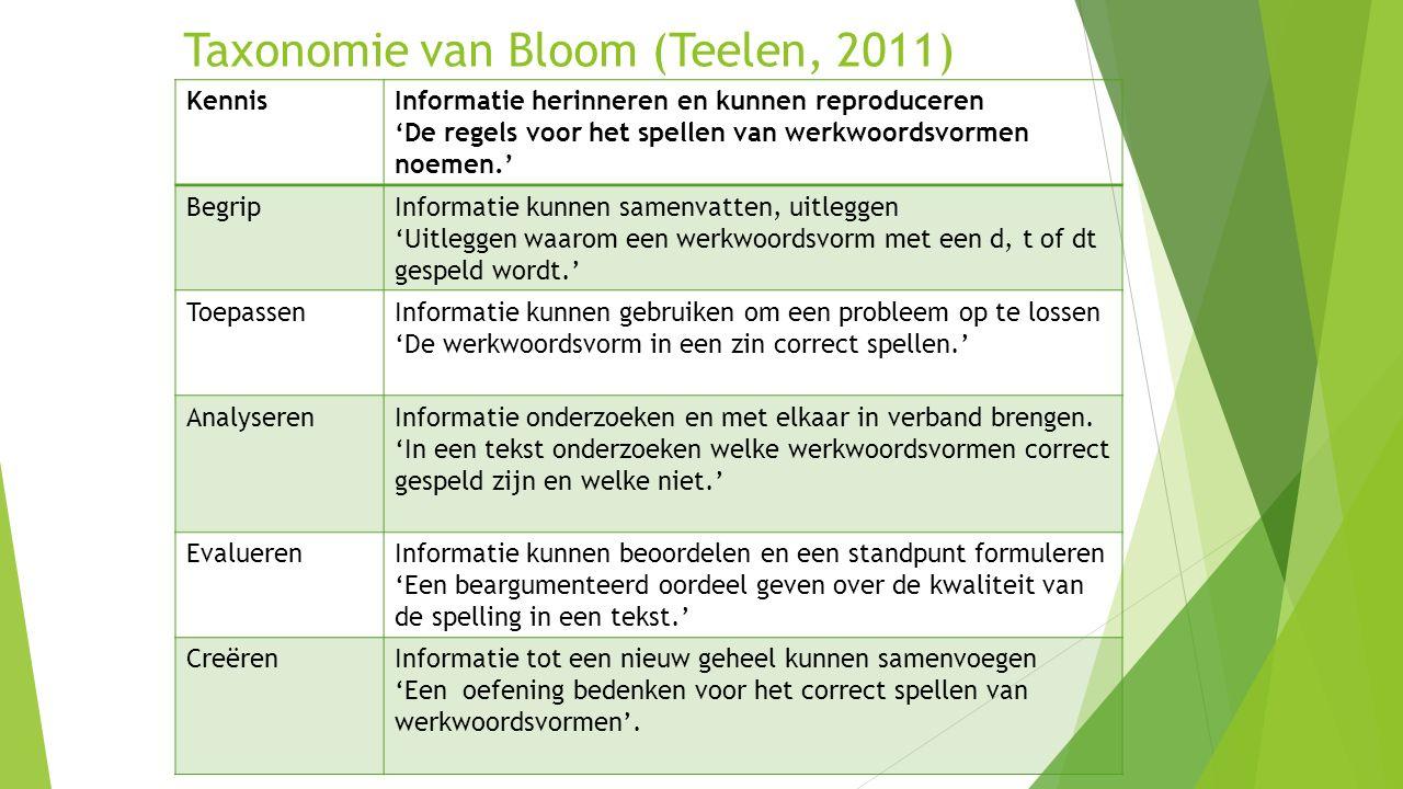 Taxonomie van Bloom (Teelen, 2011) KennisInformatie herinneren en kunnen reproduceren 'De regels voor het spellen van werkwoordsvormen noemen.' BegripInformatie kunnen samenvatten, uitleggen 'Uitleggen waarom een werkwoordsvorm met een d, t of dt gespeld wordt.' ToepassenInformatie kunnen gebruiken om een probleem op te lossen 'De werkwoordsvorm in een zin correct spellen.' AnalyserenInformatie onderzoeken en met elkaar in verband brengen.