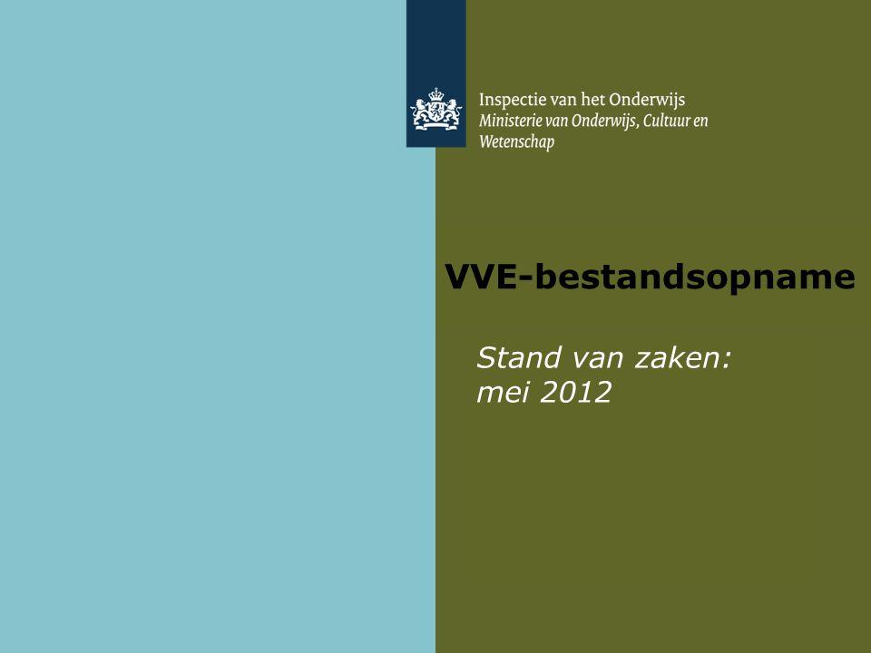VVE-bestandsopname Stand van zaken: mei 2012