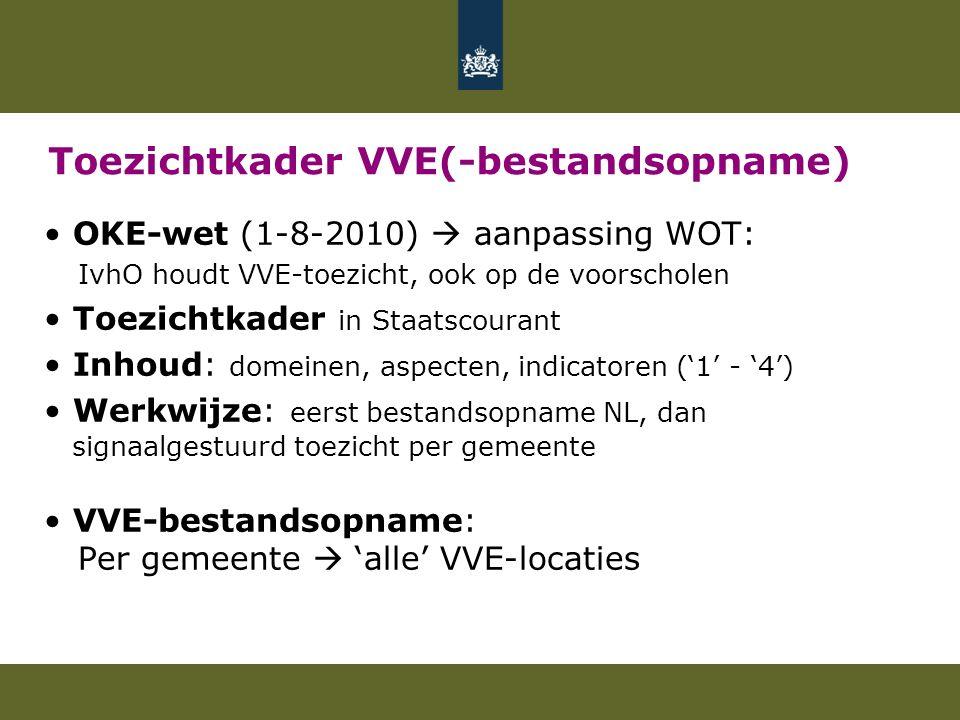 Toezichtkader VVE(-bestandsopname) OKE-wet (1-8-2010)  aanpassing WOT: IvhO houdt VVE-toezicht, ook op de voorscholen Toezichtkader in Staatscourant Inhoud: domeinen, aspecten, indicatoren ('1' - '4') Werkwijze: eerst bestandsopname NL, dan signaalgestuurd toezicht per gemeente VVE-bestandsopname: Per gemeente  'alle' VVE-locaties