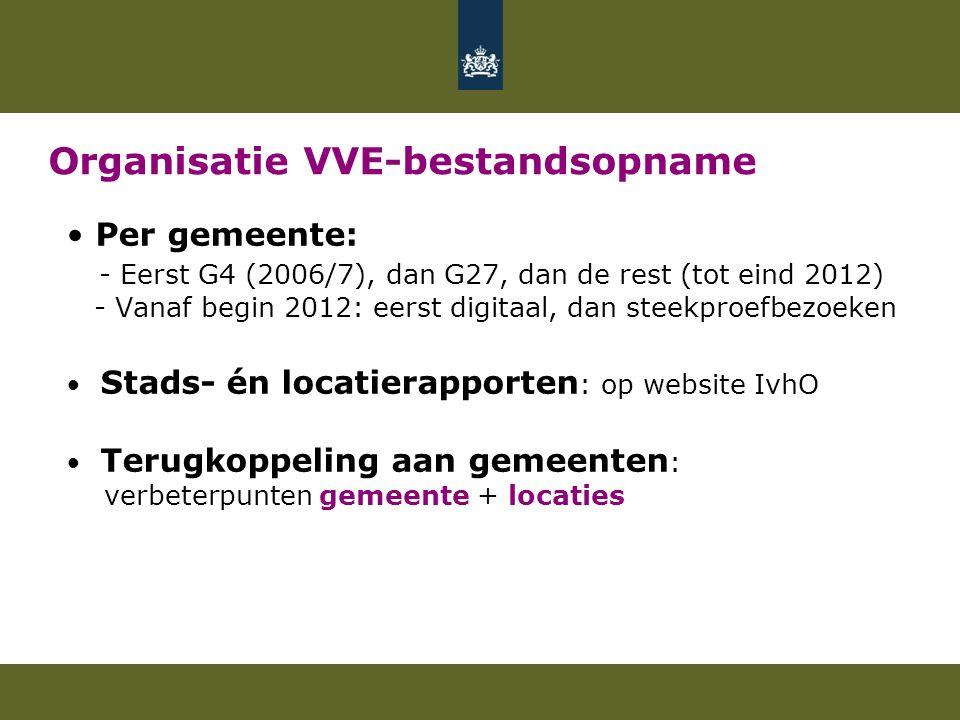 Organisatie VVE-bestandsopname Per gemeente: - Eerst G4 (2006/7), dan G27, dan de rest (tot eind 2012) - Vanaf begin 2012: eerst digitaal, dan steekproefbezoeken Stads- én locatierapporten : op website IvhO Terugkoppeling aan gemeenten : verbeterpunten gemeente + locaties