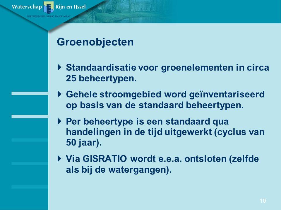 Groenobjecten  Standaardisatie voor groenelementen in circa 25 beheertypen.  Gehele stroomgebied word geïnventariseerd op basis van de standaard beh