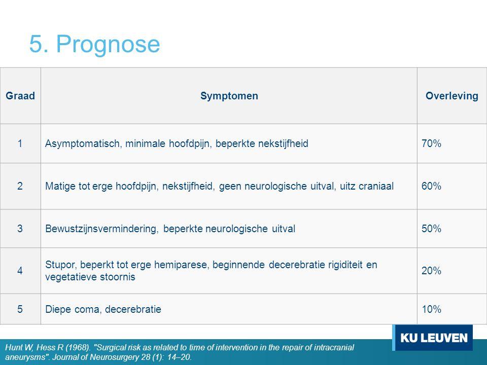 5. Prognose GraadSymptomenOverleving 1Asymptomatisch, minimale hoofdpijn, beperkte nekstijfheid70% 2Matige tot erge hoofdpijn, nekstijfheid, geen neur