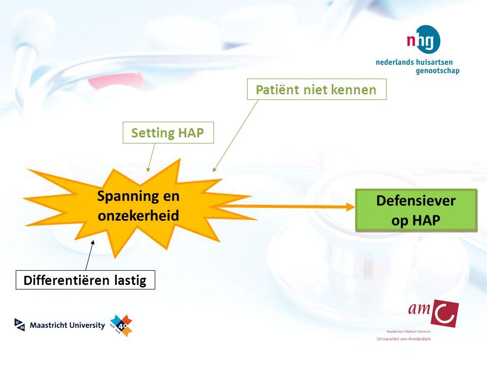 Setting HAP Spanning en onzekerheid Patiënt niet kennen Defensiever op HAP Defensiever op HAP Differentiëren lastig