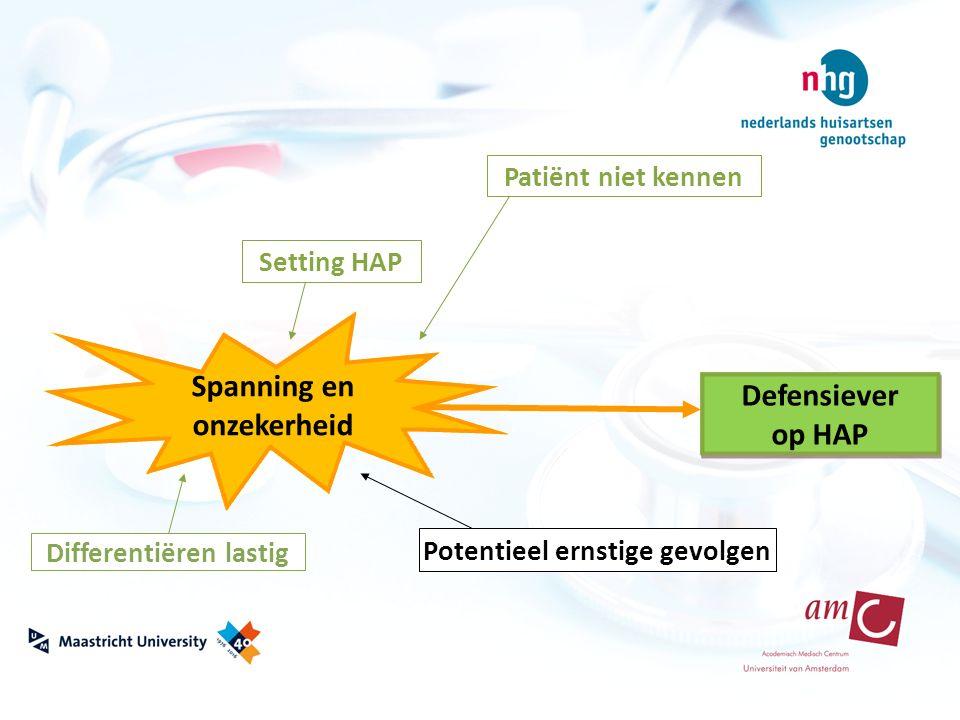 Setting HAP Spanning en onzekerheid Potentieel ernstige gevolgen Patiënt niet kennen Defensiever op HAP Defensiever op HAP Differentiëren lastig