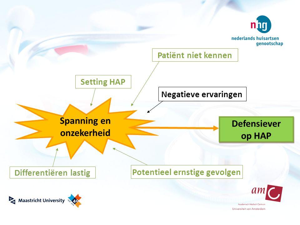 Setting HAP Spanning en onzekerheid Potentieel ernstige gevolgen Patiënt niet kennen Negatieve ervaringen Defensiever op HAP Defensiever op HAP Differentiëren lastig