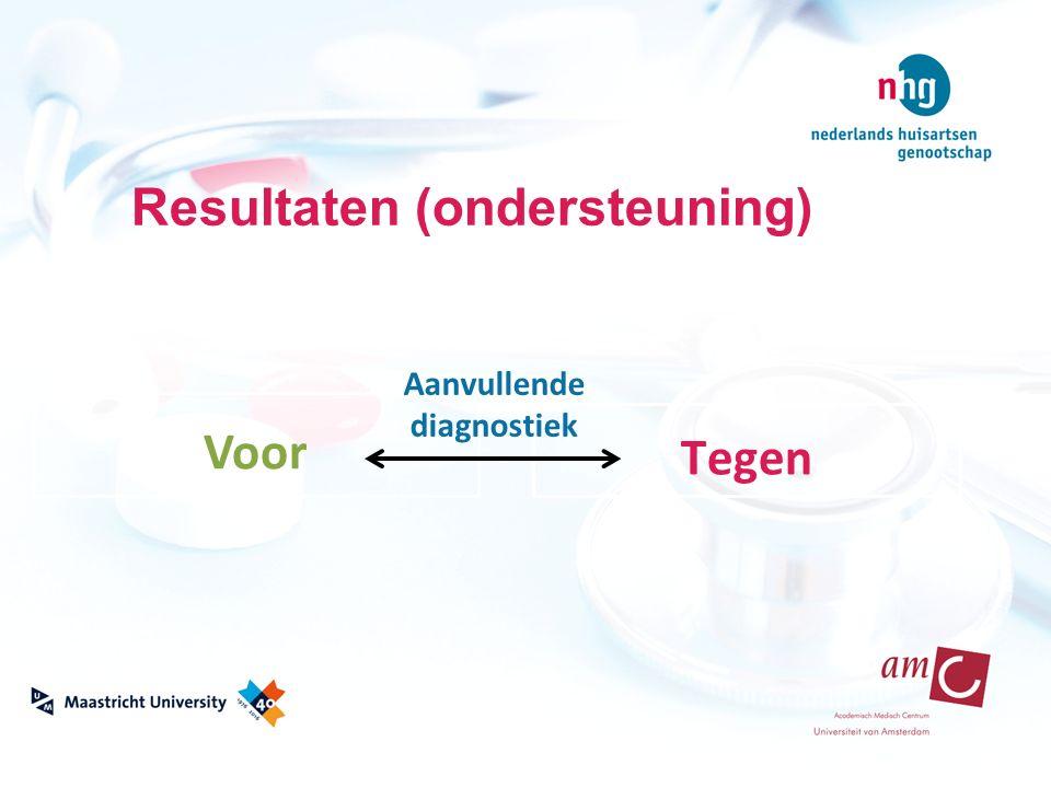 Resultaten (ondersteuning) Voor Tegen Aanvullende diagnostiek