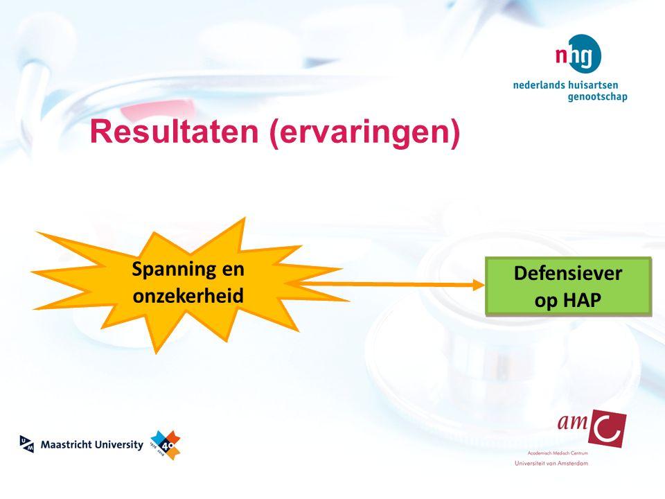 Defensiever op HAP Defensiever op HAP Spanning en onzekerheid Resultaten (ervaringen)