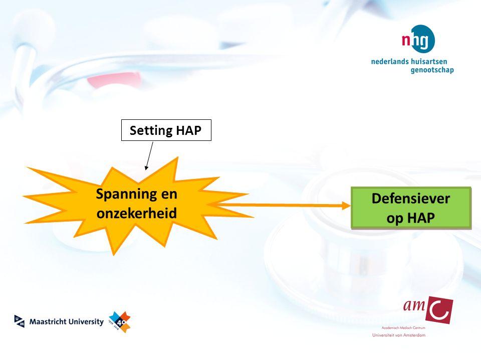 Setting HAP Spanning en onzekerheid Patiënt niet kennen Defensiever op HAP Defensiever op HAP