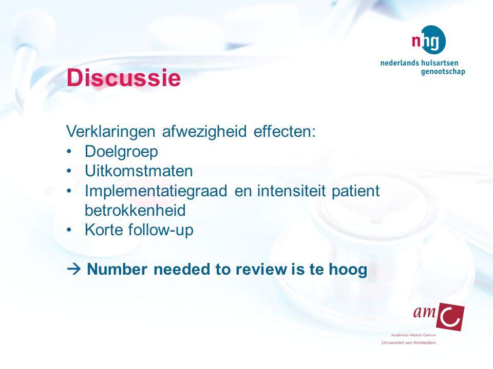 Discussie Verklaringen afwezigheid effecten: Doelgroep Uitkomstmaten Implementatiegraad en intensiteit patient betrokkenheid Korte follow-up  Number needed to review is te hoog