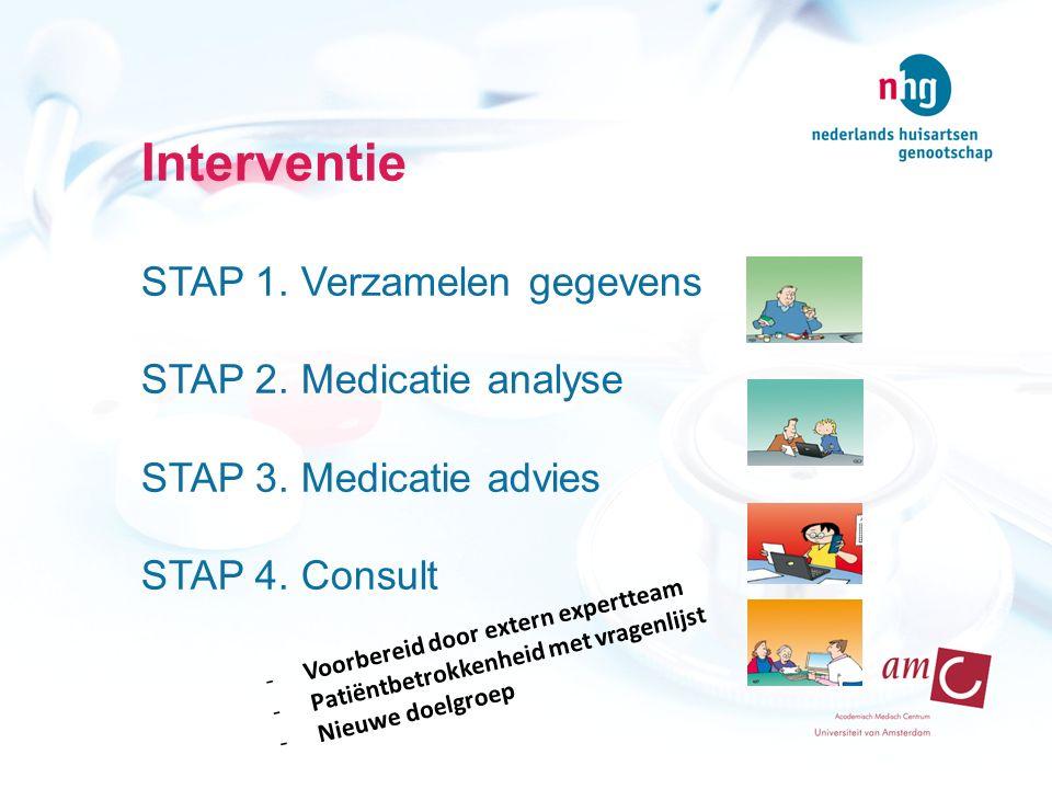 Interventie STAP 1. Verzamelen gegevens STAP 2. Medicatie analyse STAP 3.
