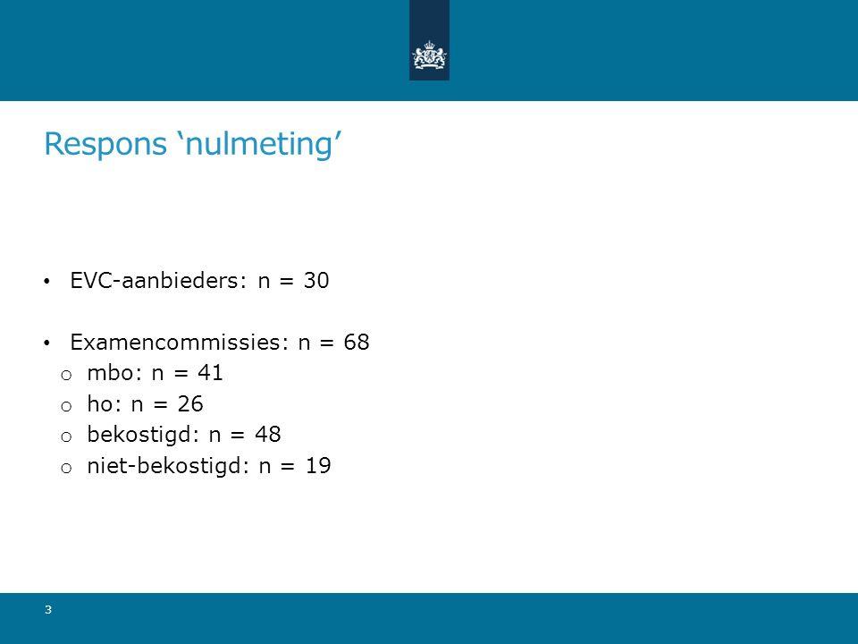 Respons 'nulmeting' EVC-aanbieders: n = 30 Examencommissies: n = 68 o mbo: n = 41 o ho: n = 26 o bekostigd: n = 48 o niet-bekostigd: n = 19 3