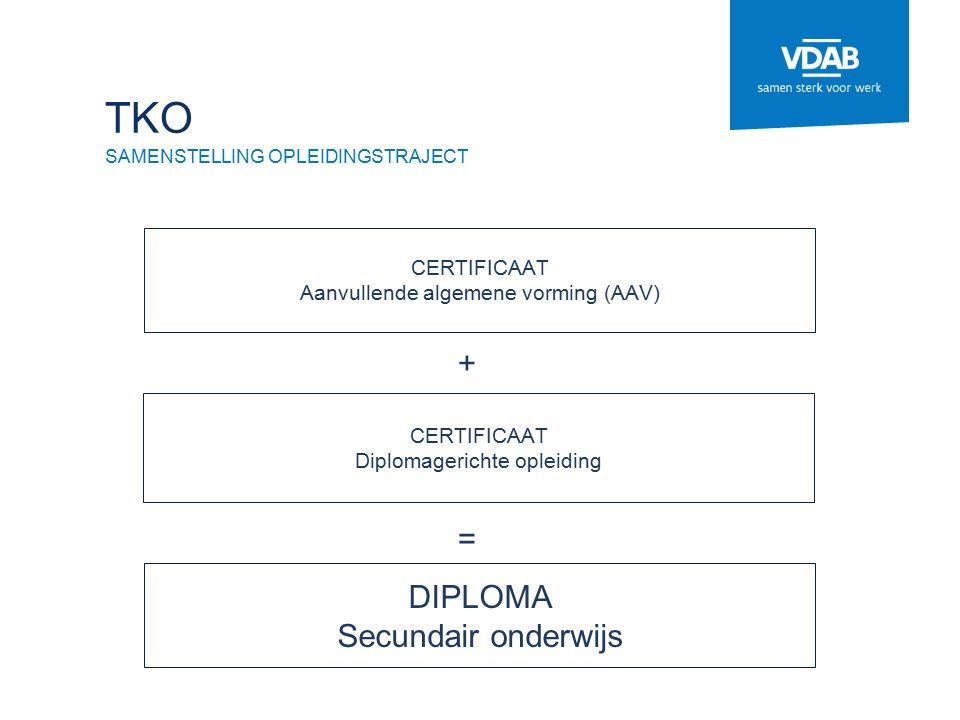 CERTIFICAAT Aanvullende algemene vorming (AAV) + CERTIFICAAT Diplomagerichte opleiding = DIPLOMA Secundair onderwijs TKO SAMENSTELLING OPLEIDINGSTRAJECT