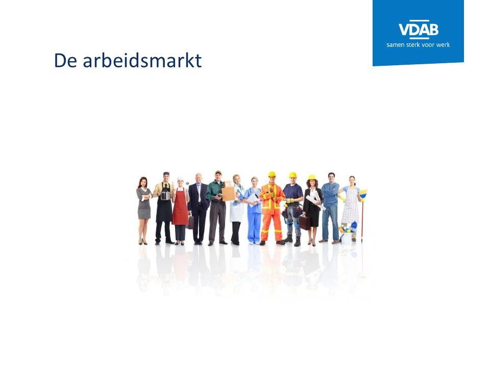 De arbeidsmarkt