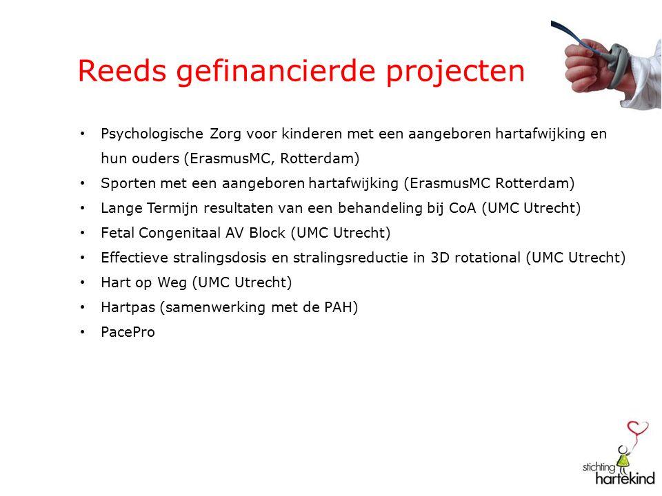 Reeds gefinancierde projecten Psychologische Zorg voor kinderen met een aangeboren hartafwijking en hun ouders (ErasmusMC, Rotterdam) Sporten met een aangeboren hartafwijking (ErasmusMC Rotterdam) Lange Termijn resultaten van een behandeling bij CoA (UMC Utrecht) Fetal Congenitaal AV Block (UMC Utrecht) Effectieve stralingsdosis en stralingsreductie in 3D rotational (UMC Utrecht) Hart op Weg (UMC Utrecht) Hartpas (samenwerking met de PAH) PacePro