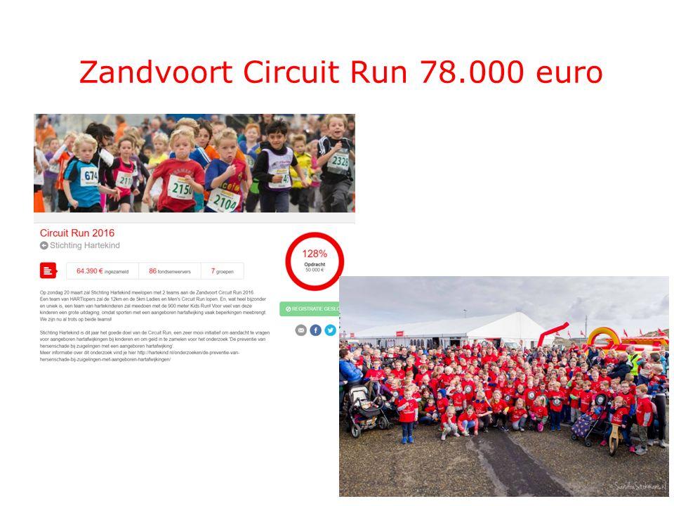 Zandvoort Circuit Run 78.000 euro