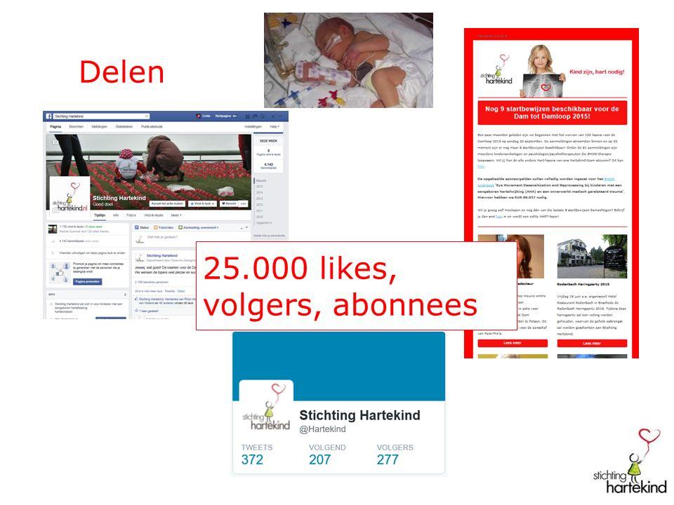 Delen 25.000 likes, volgers, abonnees