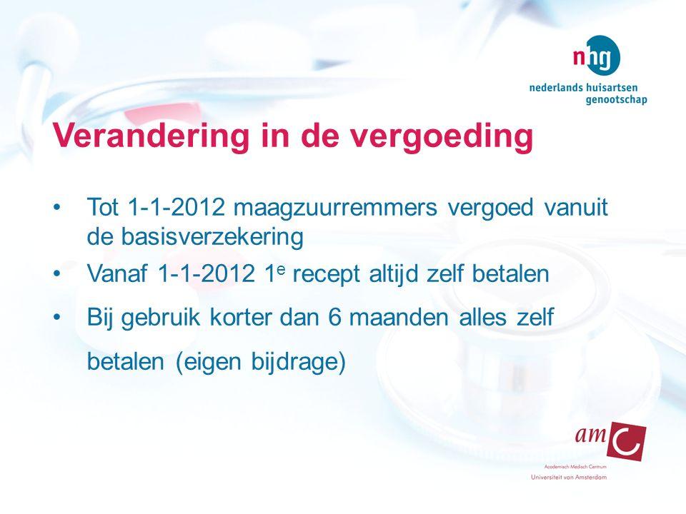 Risico's voor patiënten Door eigen bijdrage mogelijk minder gebruik maagzuurremmers Voor wie extra risico.