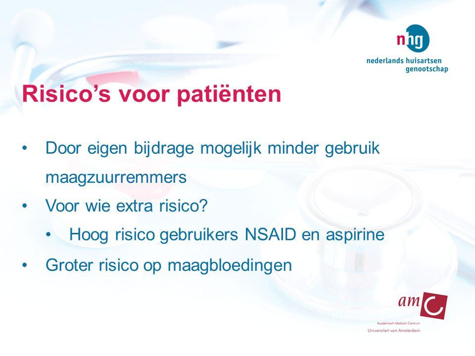 Vraag Wat is het effect van het niet langer vergoeden van maagzuurremmers voor patiënten die starten met NSAIDs of aspirine bij een verhoogd risico op maagaandoeningen?