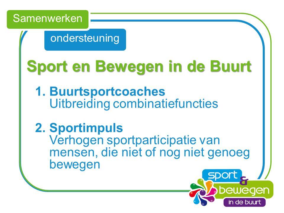 ondersteuning Samenwerken Subsidieregeling via NOC*NSF voor lokale sport- en beweegaanbieders Opstart van nieuwe activiteiten om meer mensen in beweging te brengen SPORTIMPULS