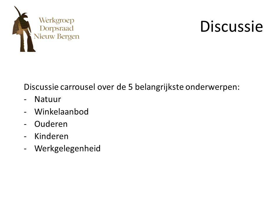 Discussie Discussie carrousel over de 5 belangrijkste onderwerpen: -Natuur -Winkelaanbod -Ouderen -Kinderen -Werkgelegenheid