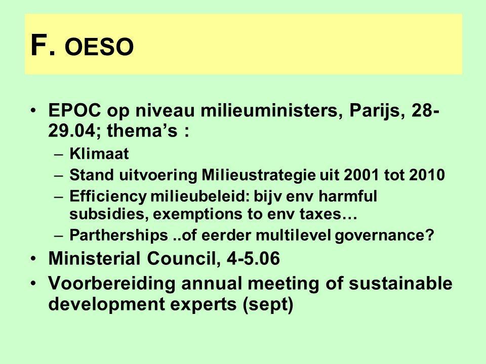 F. OESO EPOC op niveau milieuministers, Parijs, 28- 29.04; thema's : –Klimaat –Stand uitvoering Milieustrategie uit 2001 tot 2010 –Efficiency milieube