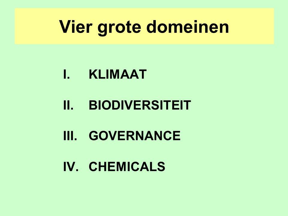 Vier grote domeinen I.KLIMAAT II.BIODIVERSITEIT III.GOVERNANCE IV.CHEMICALS