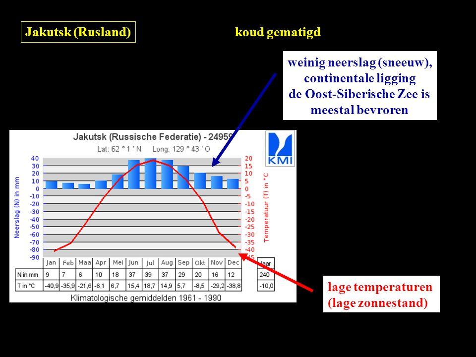 Jakutsk (Rusland) koud gematigd lage temperaturen (lage zonnestand) weinig neerslag (sneeuw), continentale ligging de Oost-Siberische Zee is meestal b
