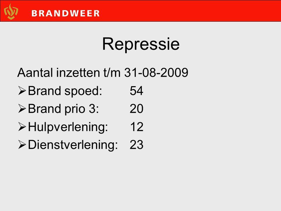 Repressie Aantal inzetten t/m 31-08-2009  Brand spoed: 54  Brand prio 3: 20  Hulpverlening:12  Dienstverlening: 23