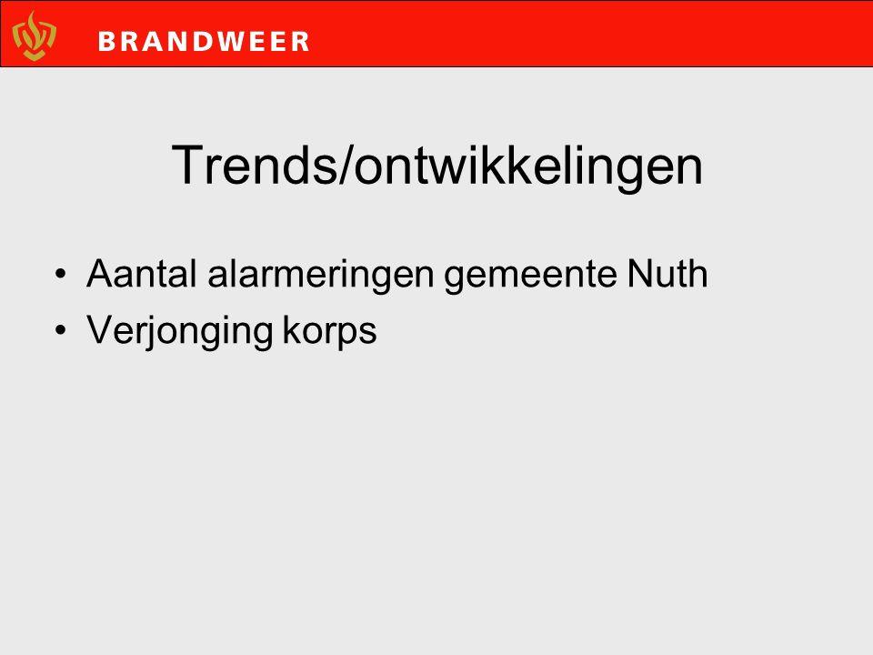 Trends/ontwikkelingen Aantal alarmeringen gemeente Nuth Verjonging korps