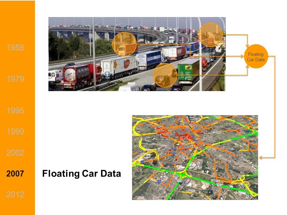 Connected verkeersinformatie 1958 1979 1995 1999 2002 2007 2012