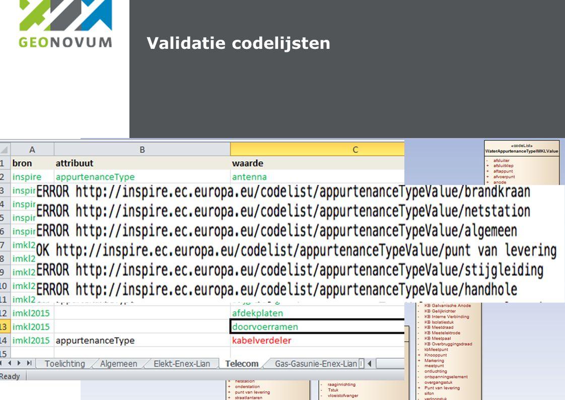 Validatie codelijsten 2015-03-04 IMKL2015 XML Implementatie
