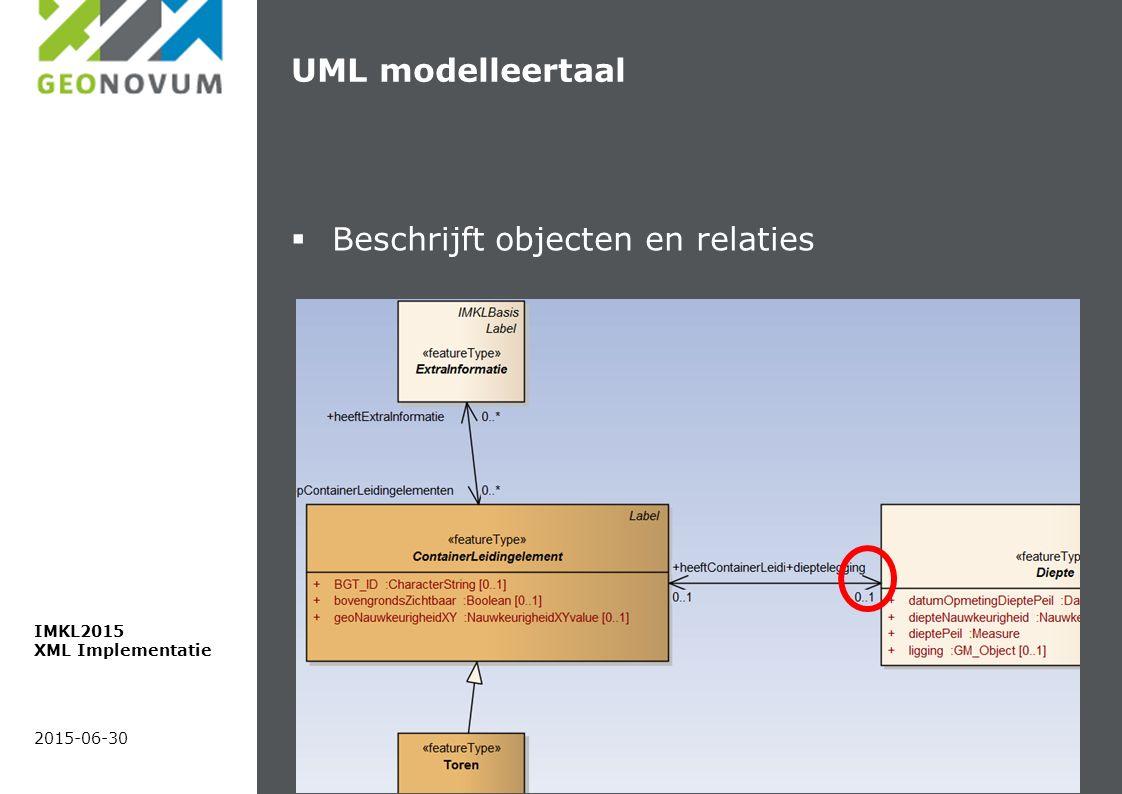 UML modelleertaal 2015-06-30 IMKL2015 XML Implementatie  Beschrijft objecten en relaties