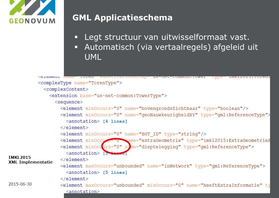 GML Applicatieschema 2015-06-30 IMKL2015 XML Implementatie  Legt structuur van uitwisselformaat vast.  Automatisch (via vertaalregels) afgeleid uit