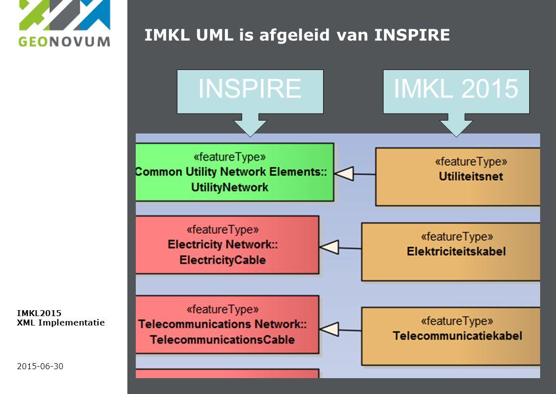 IMKL UML is afgeleid van INSPIRE 2015-06-30 IMKL2015 XML Implementatie IMKL 2015INSPIRE