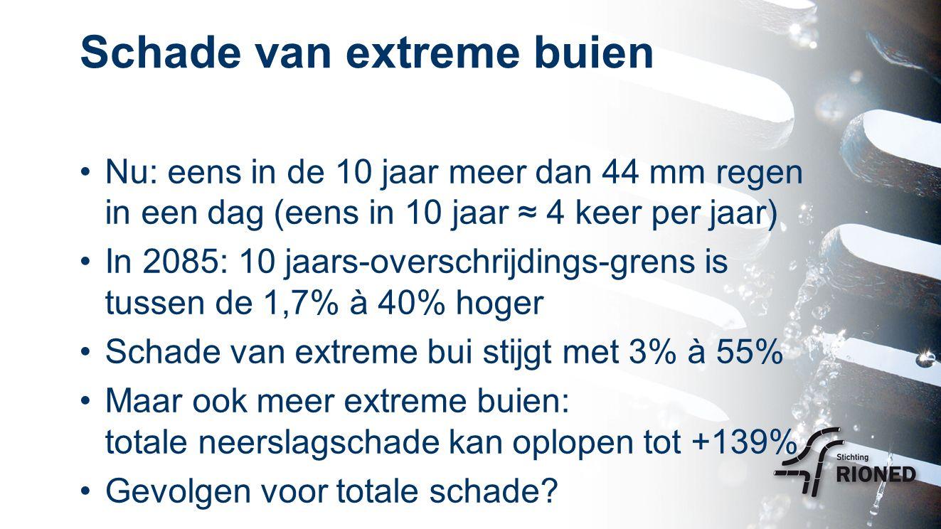 Schade van extreme buien Nu: eens in de 10 jaar meer dan 44 mm regen in een dag (eens in 10 jaar ≈ 4 keer per jaar) In 2085: 10 jaars-overschrijdings-grens is tussen de 1,7% à 40% hoger Schade van extreme bui stijgt met 3% à 55% Maar ook meer extreme buien: totale neerslagschade kan oplopen tot +139% Gevolgen voor totale schade?