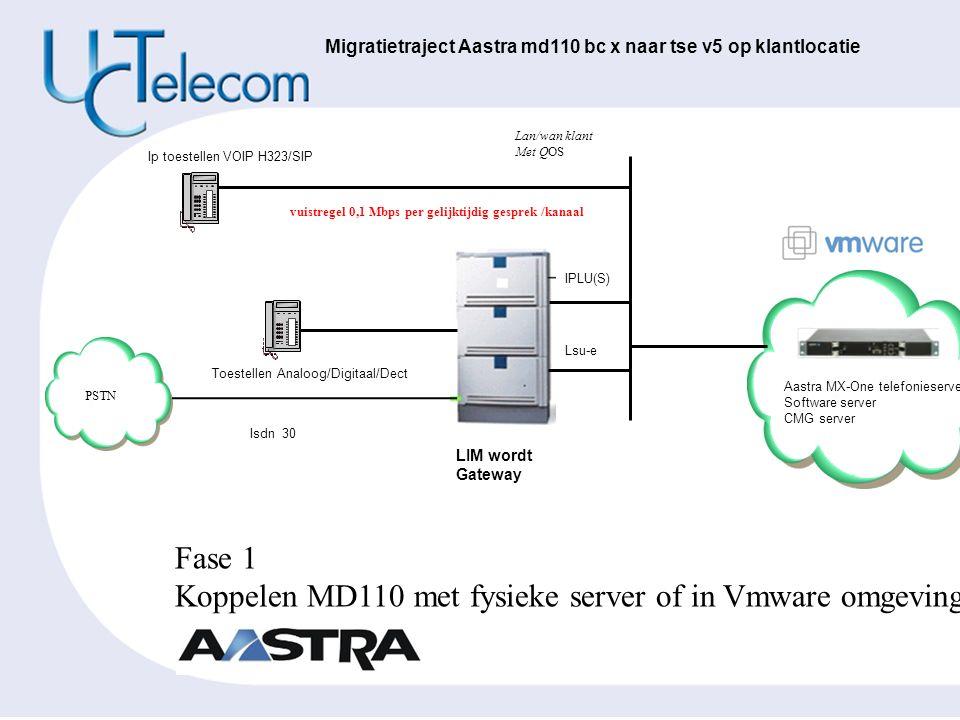 Rev1by l&R Fase 2 Koppelen MD110 met fysieke server of in Vmware omgeving Gateway Aastra MX-One telefonieserver Software server CMG server Ip toestellen VOIP H323/SIP Lsu-e IPLU(S) Sip infrastructuur Firewall Toestellen Analoog/Digitaal/Dect Lan/wan klant Met QOS Migratietraject Aastra md110 bc x naar tse v5 op klantlocatie