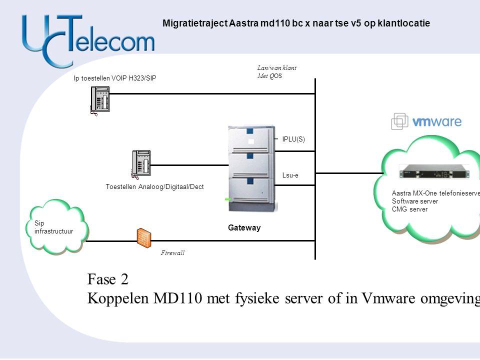Rev1by l&R Fase 3 Opruimen gateway digitaal/analoog Aastra MX-One telefonieserver Software server CMG server Ip toestellen VOIP H323/SIP Lsu-e IPLU(S) Sip infrastructuur Firewall Gateway Lan/wan klant Met QOS Migratietraject Aastra md110 bc x naar tse v5 op klantlocatie