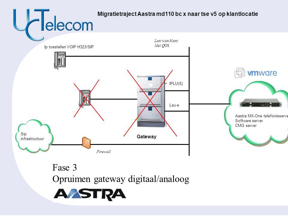 Rev1by l&R Fase 4 definitieve VOIP omgeving(Principe) Aastra MX-One telefonieserver Software server Ip toestellen VOIP H323/SIP Sip infrastructuur Lan/wan klant Met QOS Migratietraject Aastra md110 bc x naar tse v5 op klantlocatie
