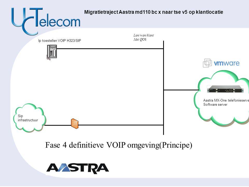 Rev1by l&R Fase 4 definitieve VOIP omgeving(Principe) Aastra MX-One telefonieserver Software server Ip toestellen VOIP H323/SIP Sip infrastructuur Lan