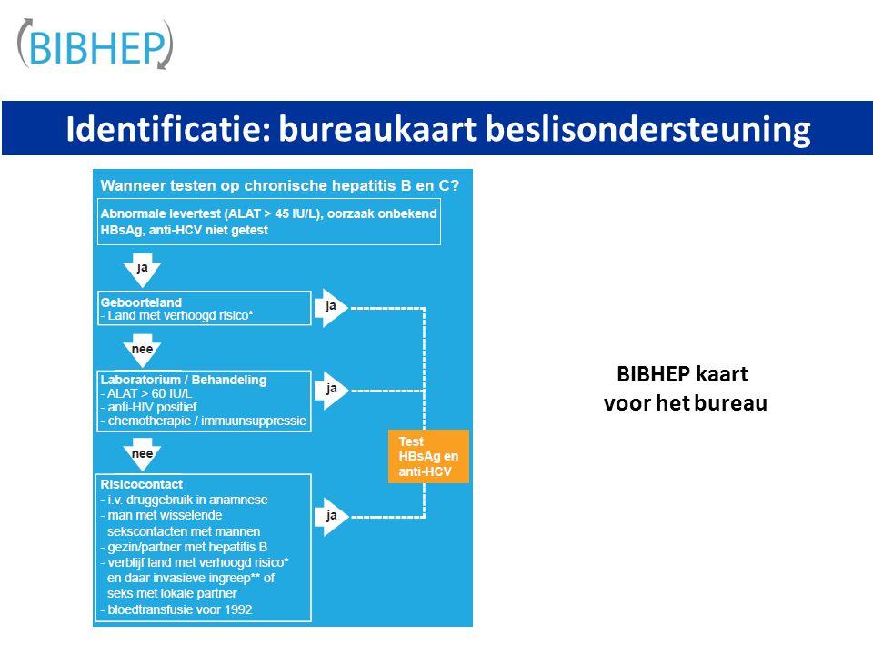 Identificatie: bureaukaart beslisondersteuning BIBHEP kaart voor het bureau