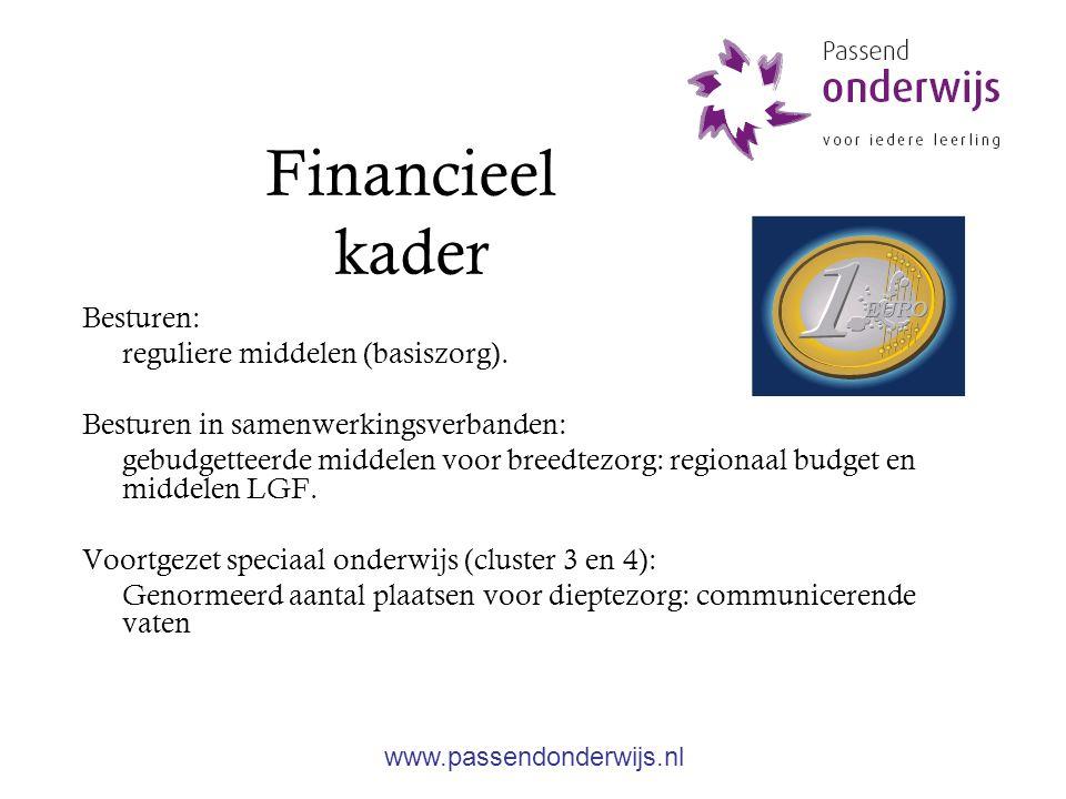 Financieel kader Besturen: reguliere middelen (basiszorg).