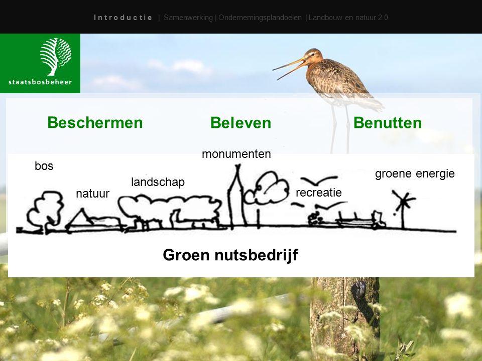 I n t r o d u c t i e | Samenwerking | Ondernemingsplandoelen | Landbouw en natuur 2.0 Groen nutsbedrijf bos natuur landschap monumenten recreatie groene energie Beschermen BelevenBenutten