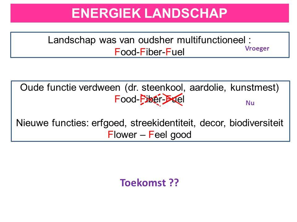 Oude functie verdween (dr. steenkool, aardolie, kunstmest) Food-Fiber-Fuel Nieuwe functies: erfgoed, streekidentiteit, decor, biodiversiteit Flower –