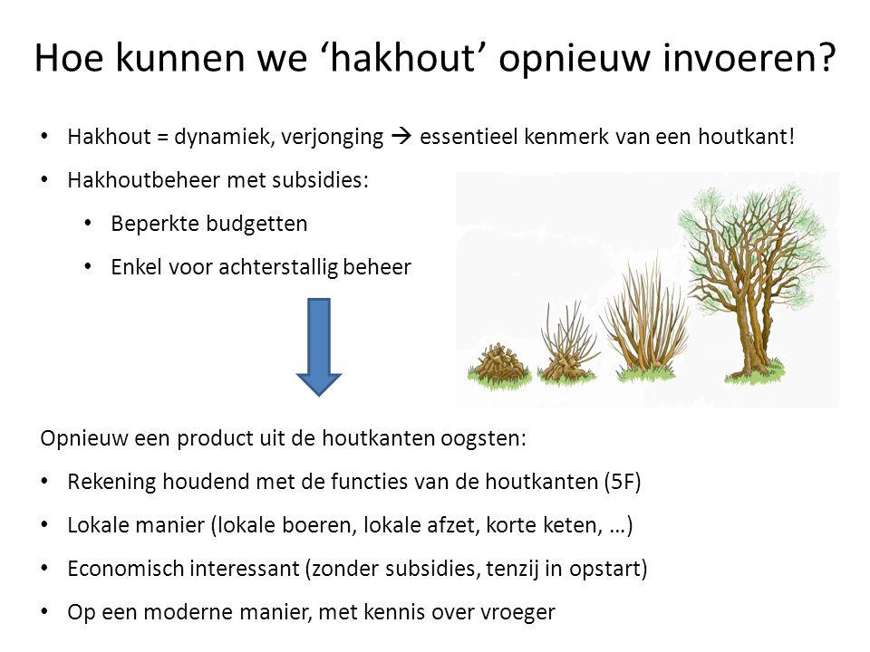 Hoe kunnen we 'hakhout' opnieuw invoeren? Hakhout = dynamiek, verjonging  essentieel kenmerk van een houtkant! Hakhoutbeheer met subsidies: Beperkte