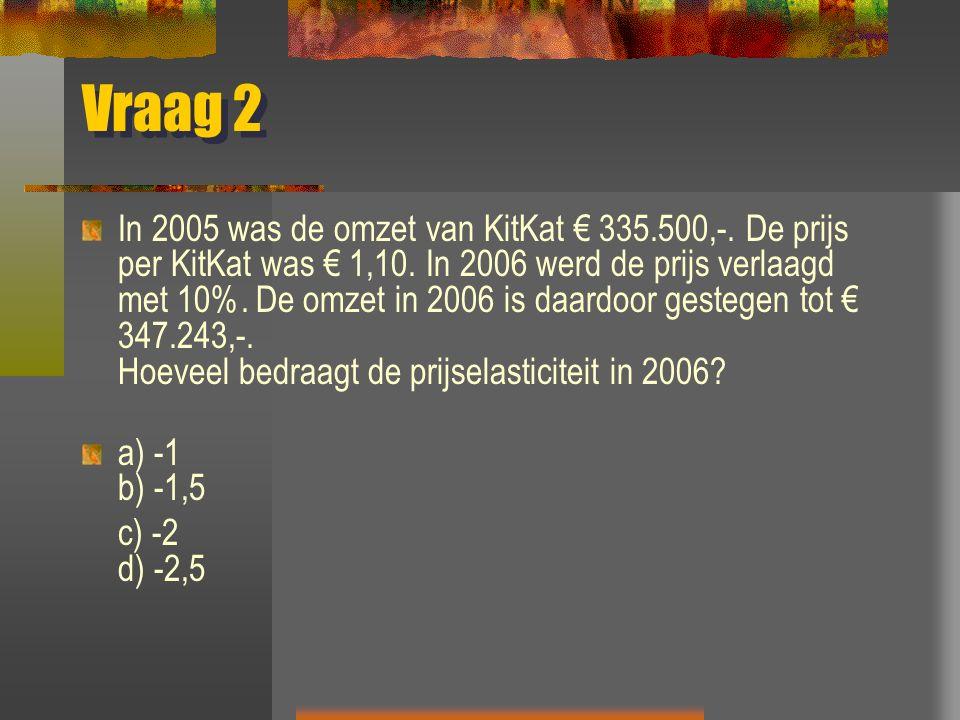 Vraag 2 In 2005 was de omzet van KitKat € 335.500,-.