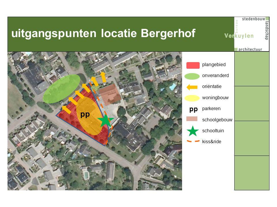 uitgangspunten locatie Bergerhof pp plangebied onveranderd oriëntatie woningbouw parkeren schoolgebouw schooltuin kiss&ride pp