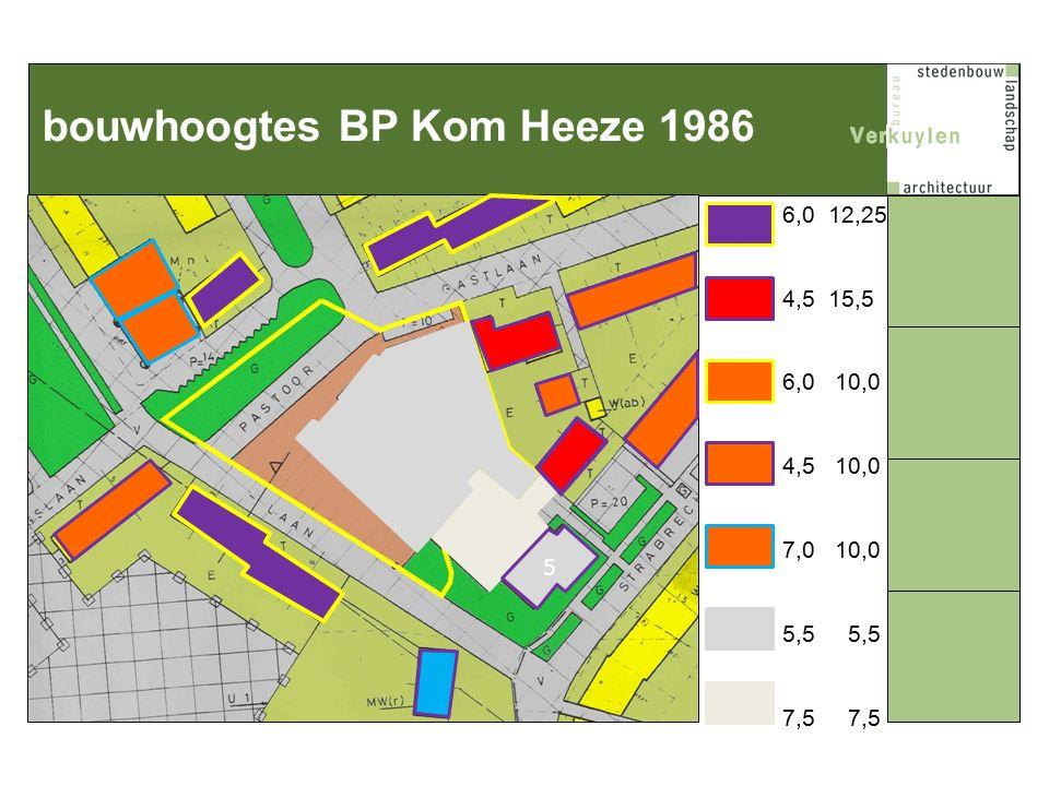 bouwhoogtes BP Kom Heeze 1986 5 6,0 12,25 4,5 15,5 6,0 10,0 4,5 10,0 7,0 10,0 5,5 7,5