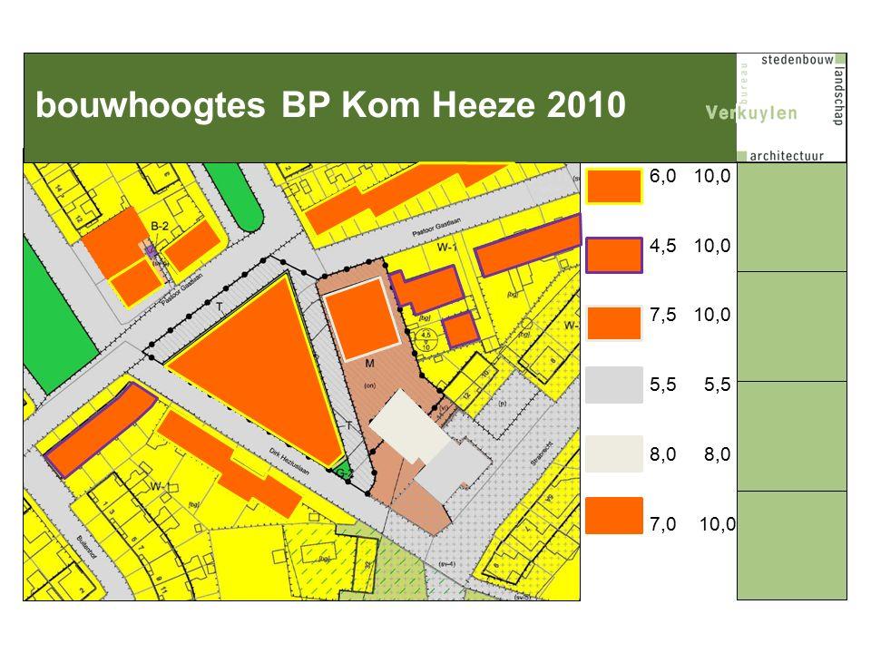 bouwhoogtes BP Kom Heeze 2010 6,0 10,0 4,5 10,0 7,5 10,0 5,5 8,0 7,0 10,0